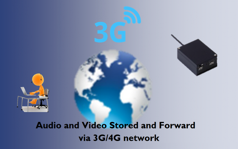 AV Stored & Forward via 3G/4G